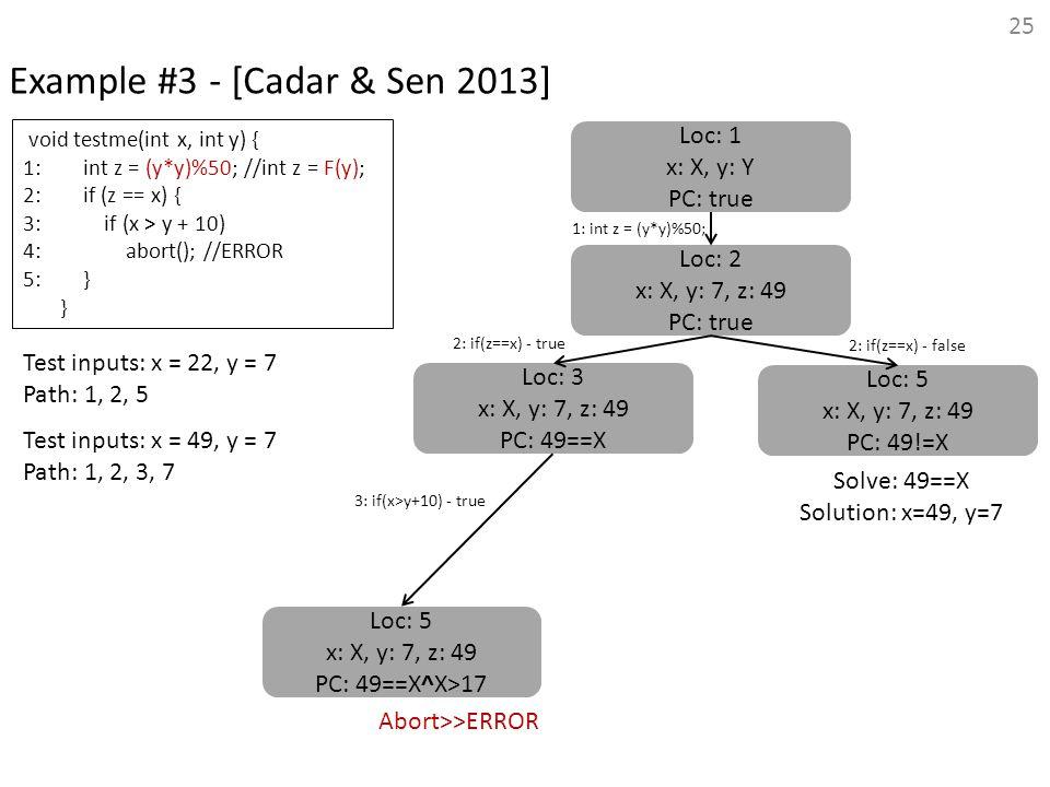 Example #3 - [Cadar & Sen 2013]